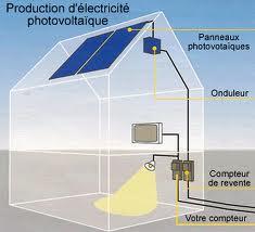 Onduleurs centraux ou micro onduleurs - Prix d un panneau photovoltaique ...